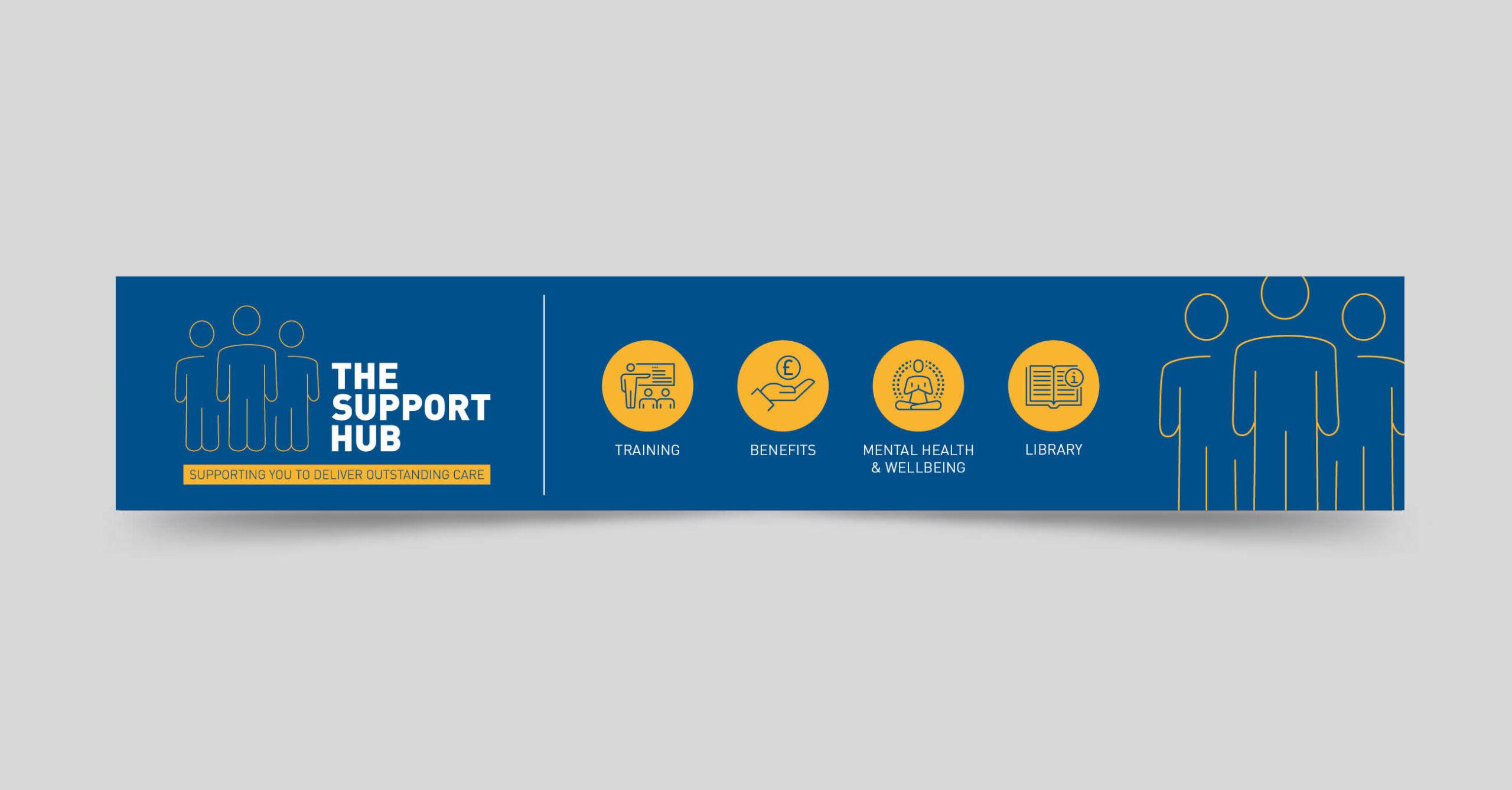 Medacs Wellbeing Service Logos4