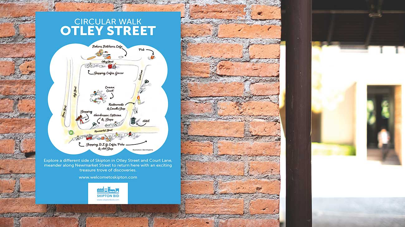 Skipton-Bid-Town-Signs